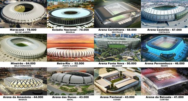 cup stadiums