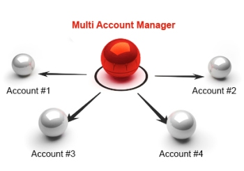 multi-account-managers