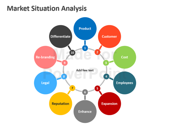 market-situation-analysis-editable-ppt-slide